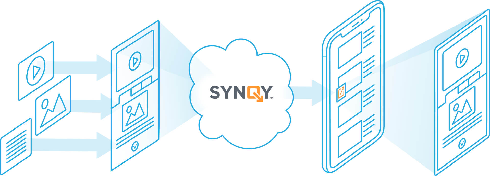 SYNQY's new retail media solution is named as SYNQY Persuasion Engine. Check how SYNQY's new Persuasion Engine works.